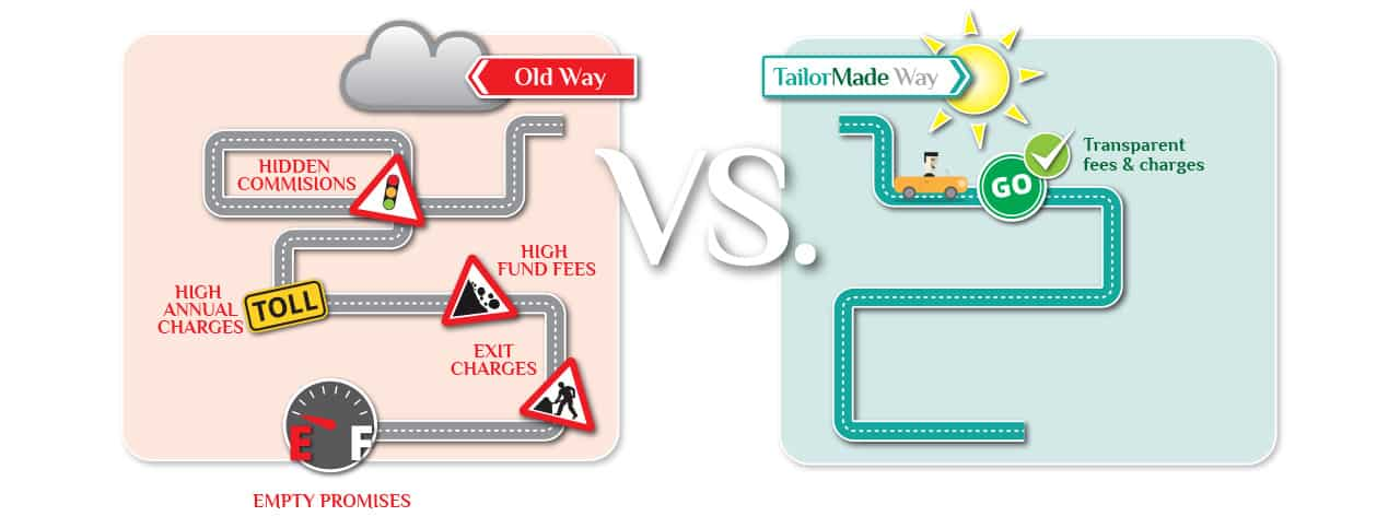 old-way-vs-tailormade-way-12a