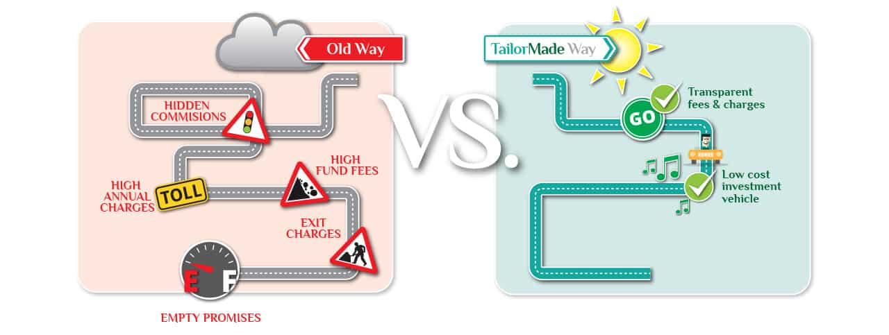 old-way-vs-tailormade-way-13a