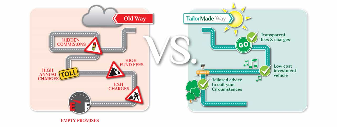 old-way-vs-tailormade-way-15a
