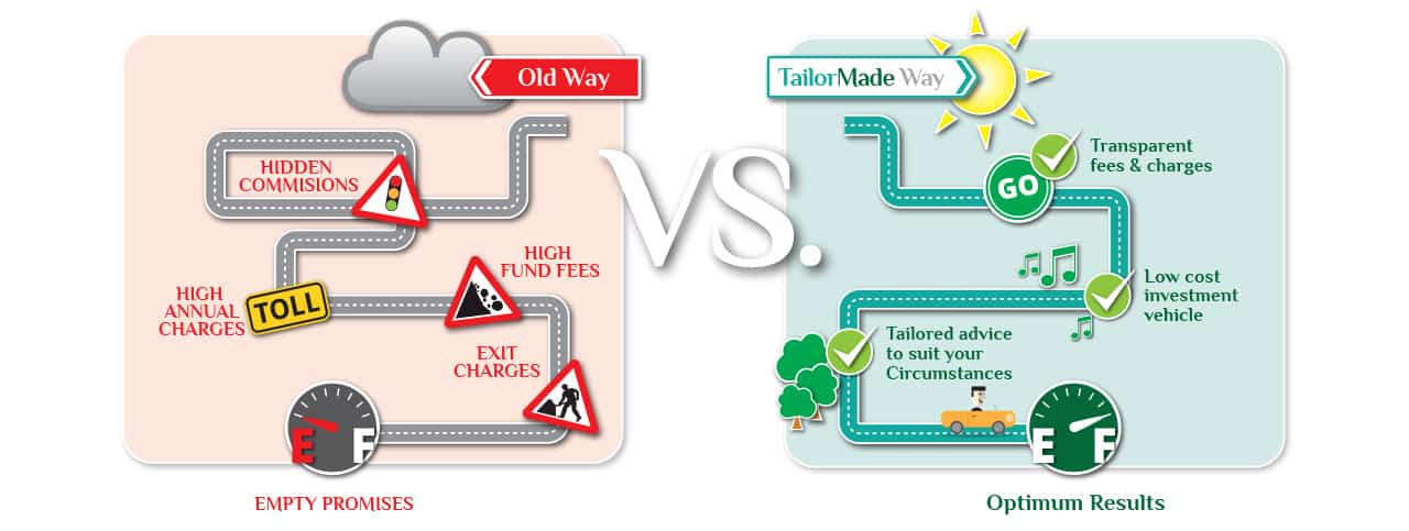 old-way-vs-tailormade-way-16a
