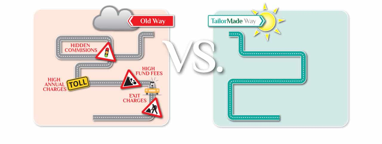 old-way-vs-tailormade-way-8a
