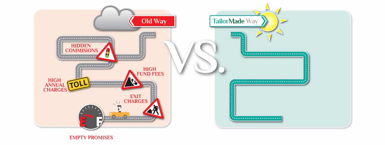 old-way-vs-tailormade-way-9a